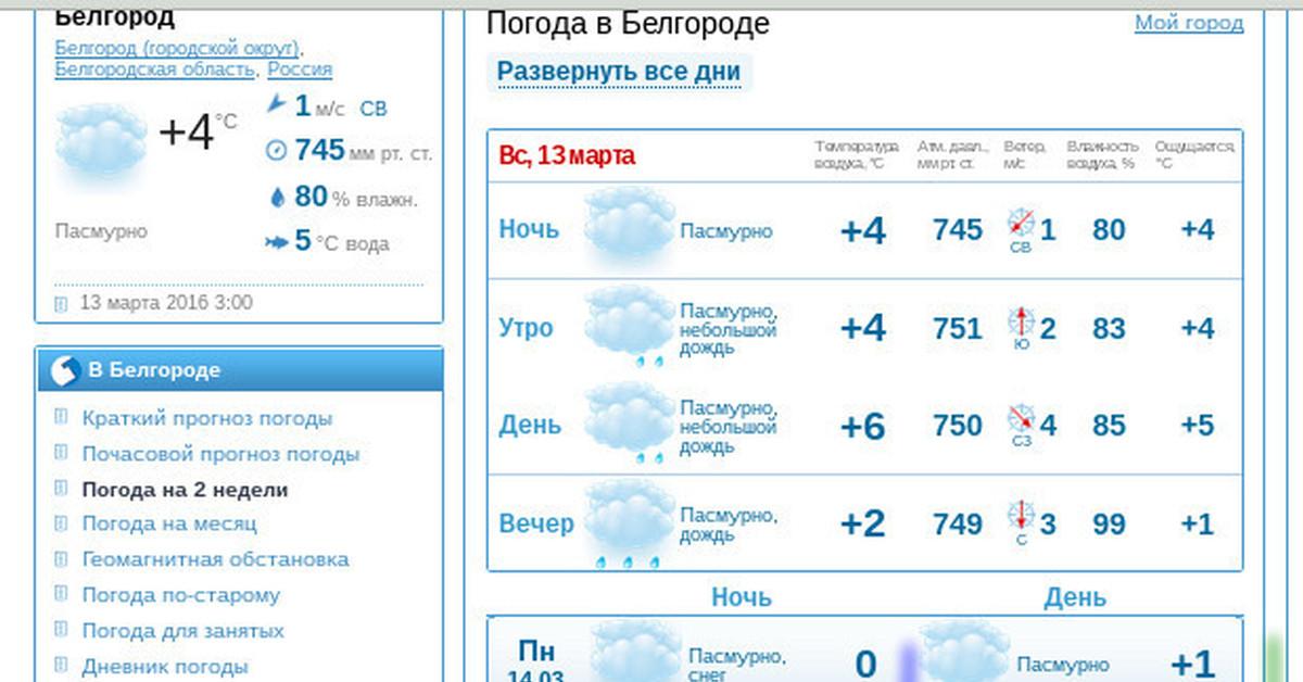 гисметео город новокузнецк на 2 недели так доступно понятно