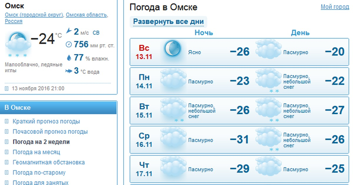 Погода на октябрь месяц в городе омске